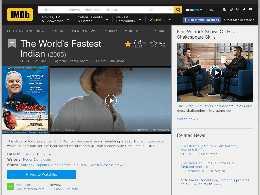 The World's Fastest Indian Movie FREE